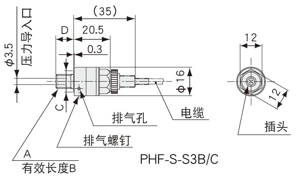 PHF-S-S3B/C