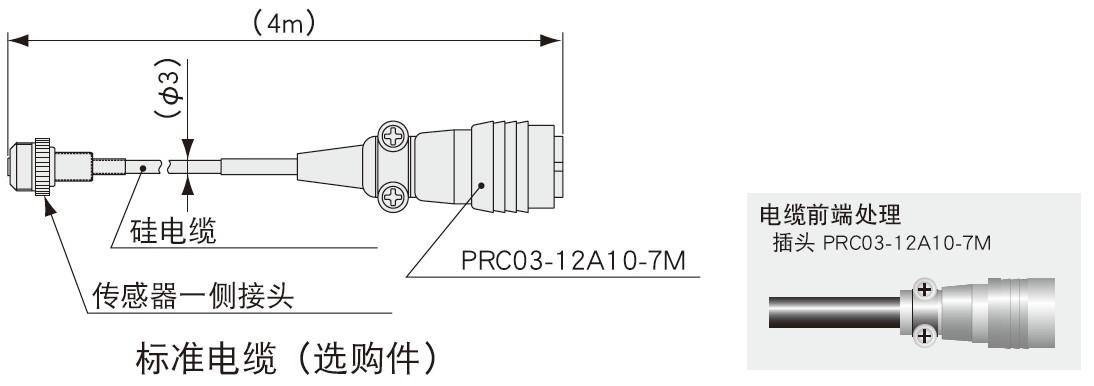 标准电缆(选购件)