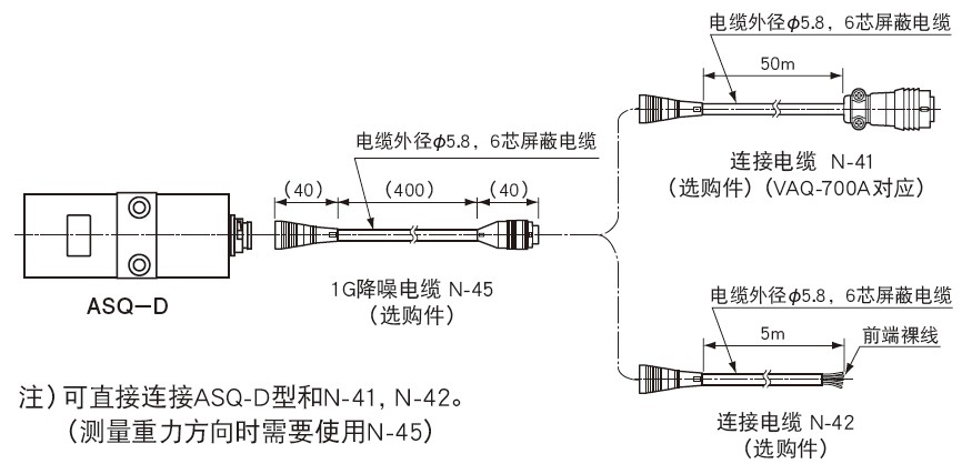 日本kyowaASQ-D伺服型加速度传器
