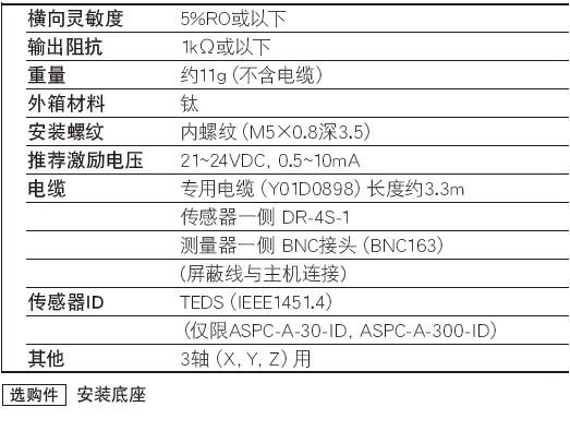 日本ASPC-A加速度传感器压电型(内置放大器)