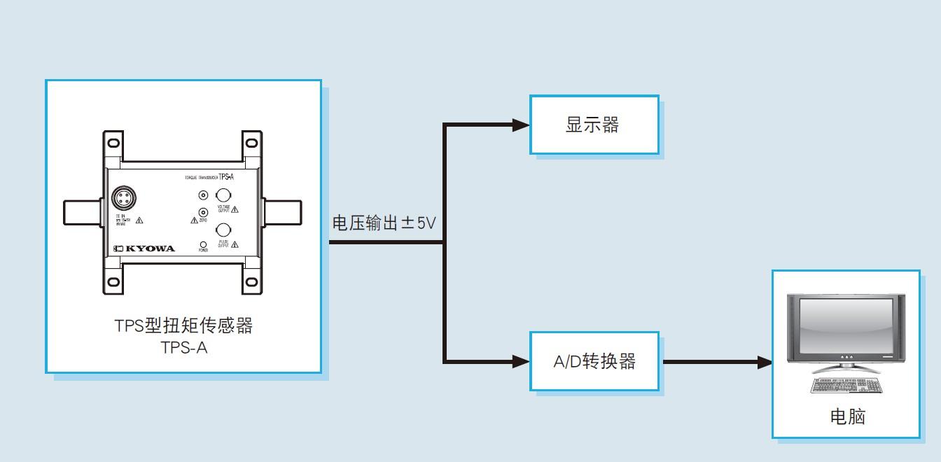 TPR-S-10KNMSA48扭矩传感器非旋转式