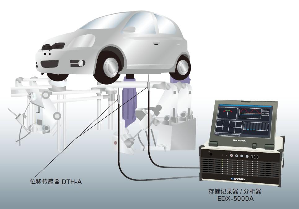 DTK-A位移传感器
