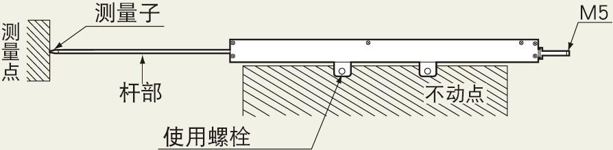 DTJ-A-200位移传感器-日本kyowa