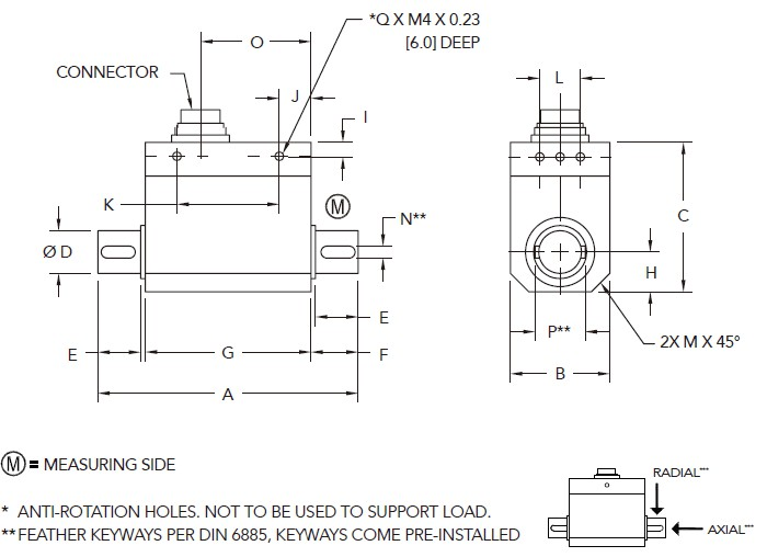 TRS600扭矩传感器-美国Futek