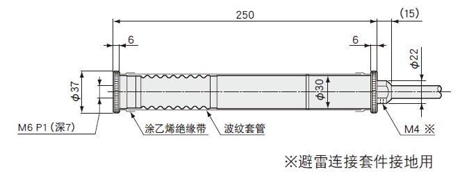 BS-25AT/BS-25BT应变计-应变测量的传感器,带测温功能