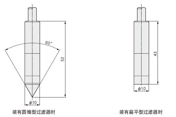 BPA-F-S小型间隙水压计
