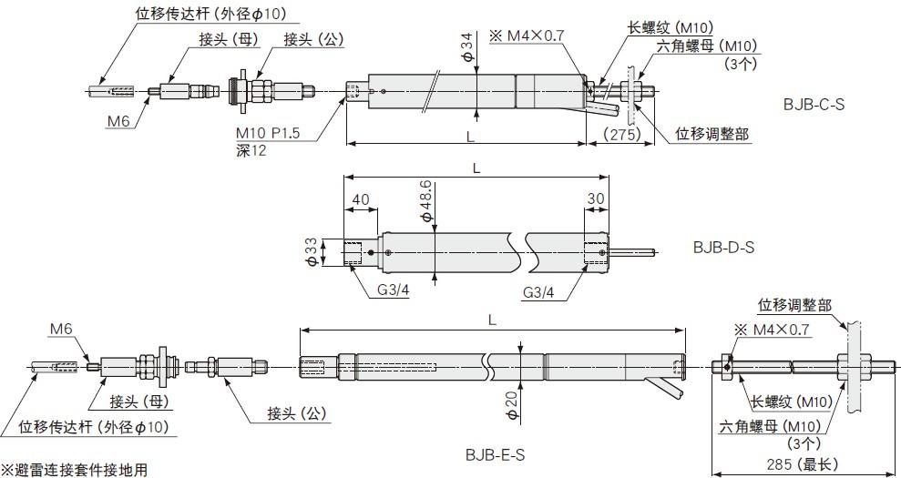 BJB-C-S位移计_BJB-D-S位移计_BJB-E-S位移计日本kyowa