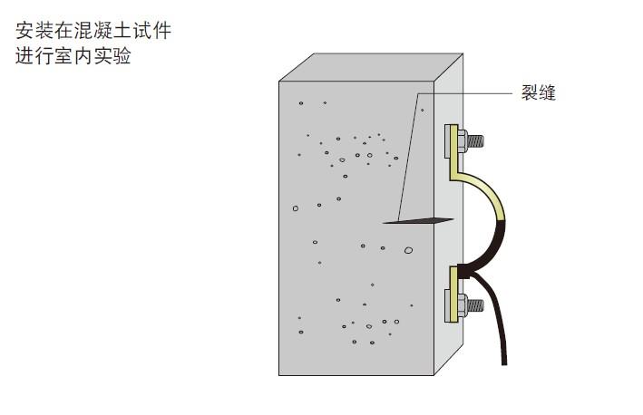 BCD-E-70S混凝土表面位移计