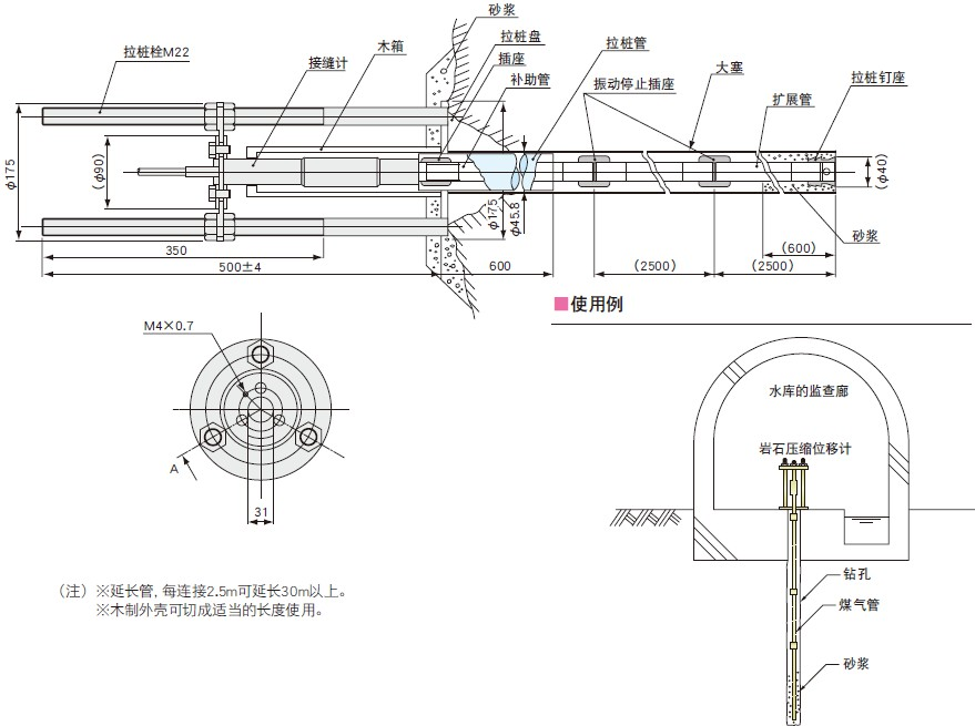 BRD-AT岩石压缩位移计BRD-AT位移传感器_日本kyowa