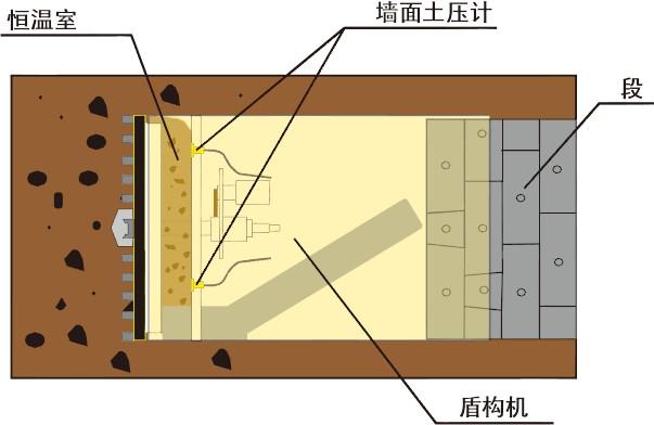 BER-S-35SA1墙面土压计
