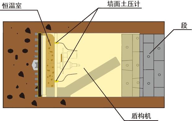 BER-S-79SA1墙面土压计传感器