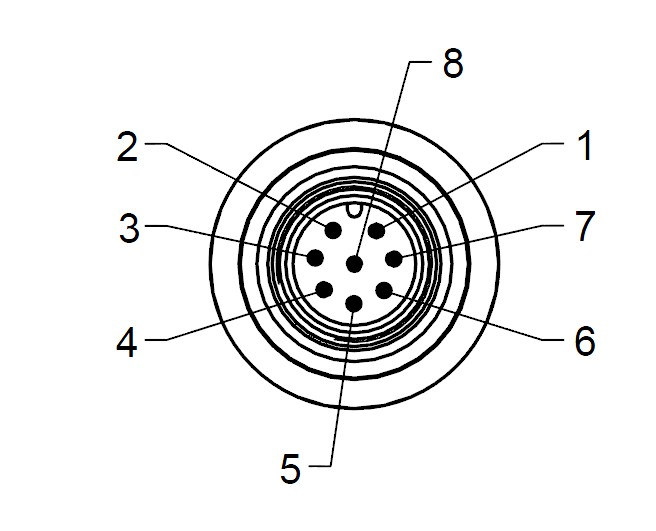 Connector pin assignment