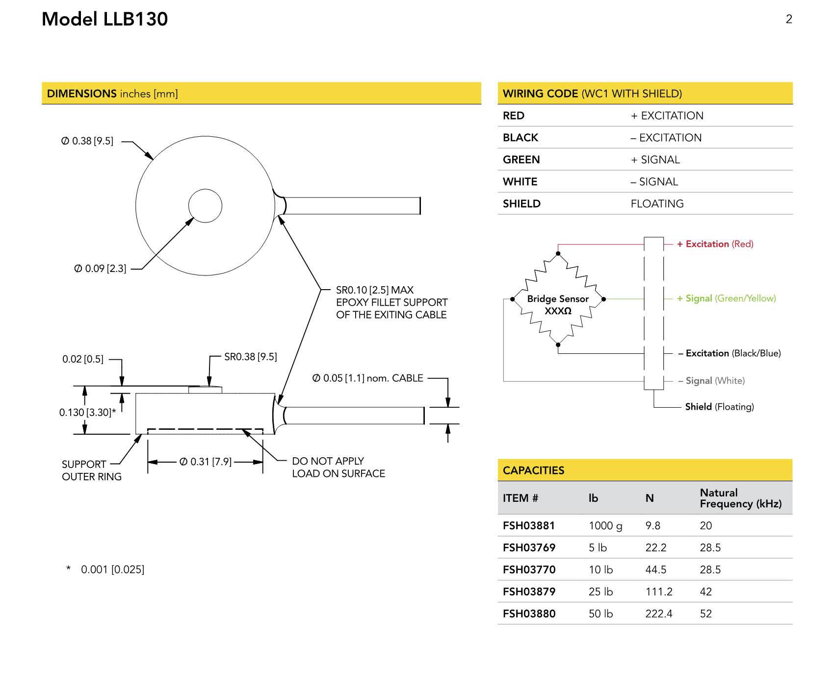 LLB130按钮式测力传感器-美国FUTEK