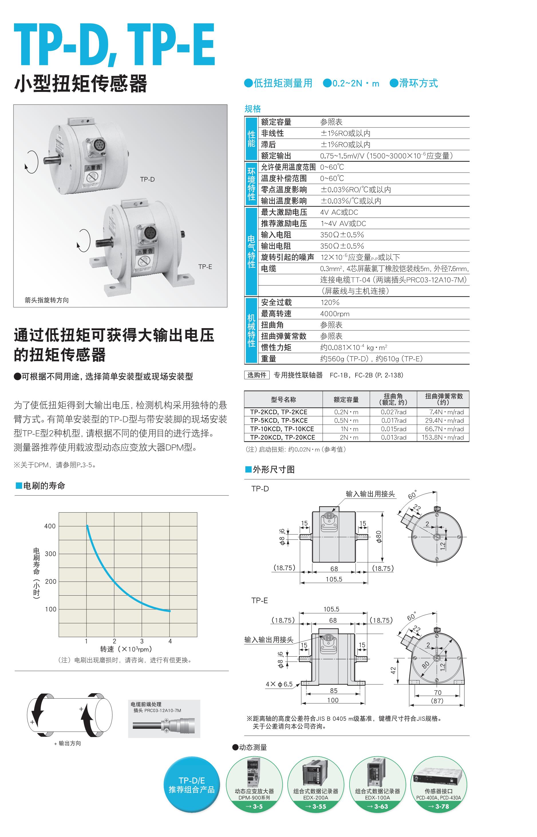 TP-D小型扭矩传感器,TP-E扭矩传感器