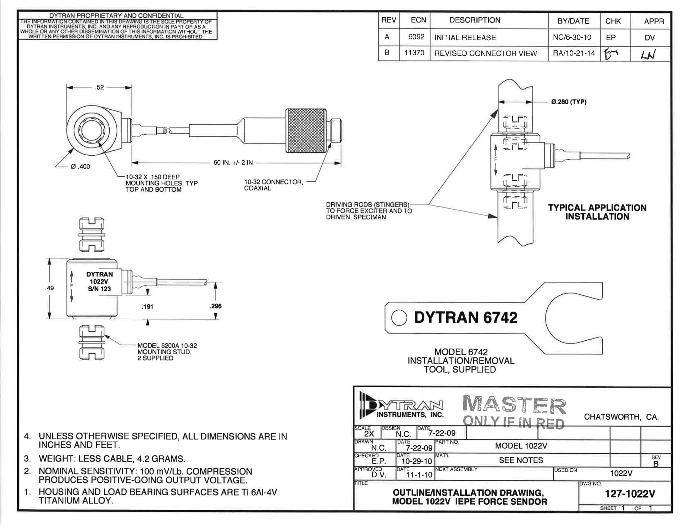 1022V微型冲击力传感器