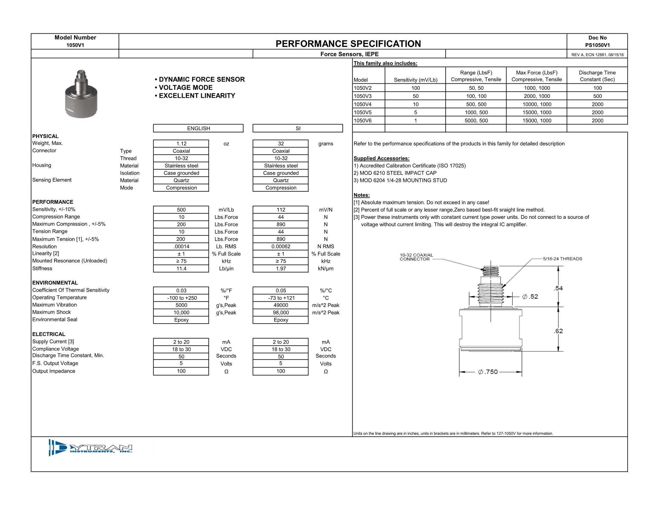 1050V冲击力传感器