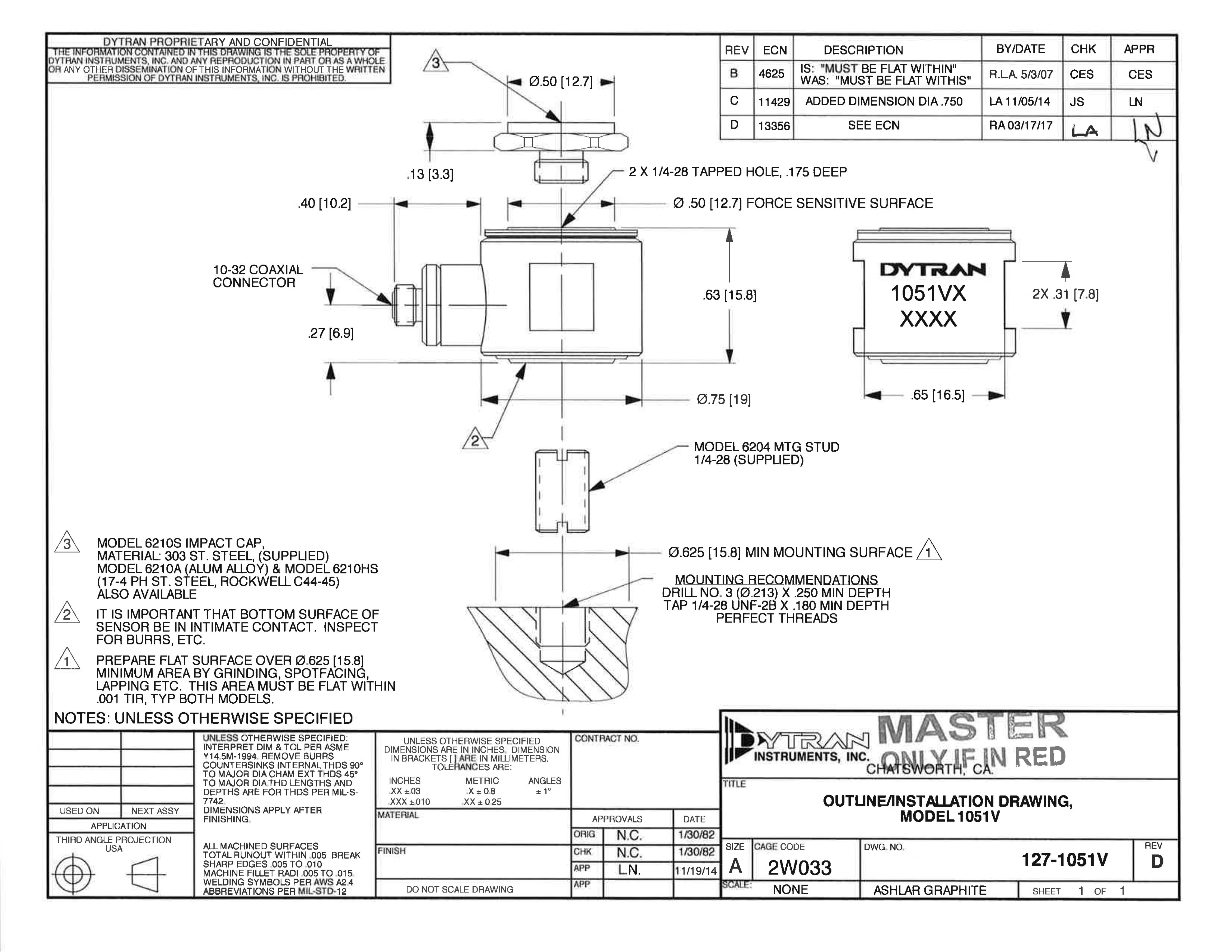 1051V冲击力传感器,1051V6 IEPE力传感器