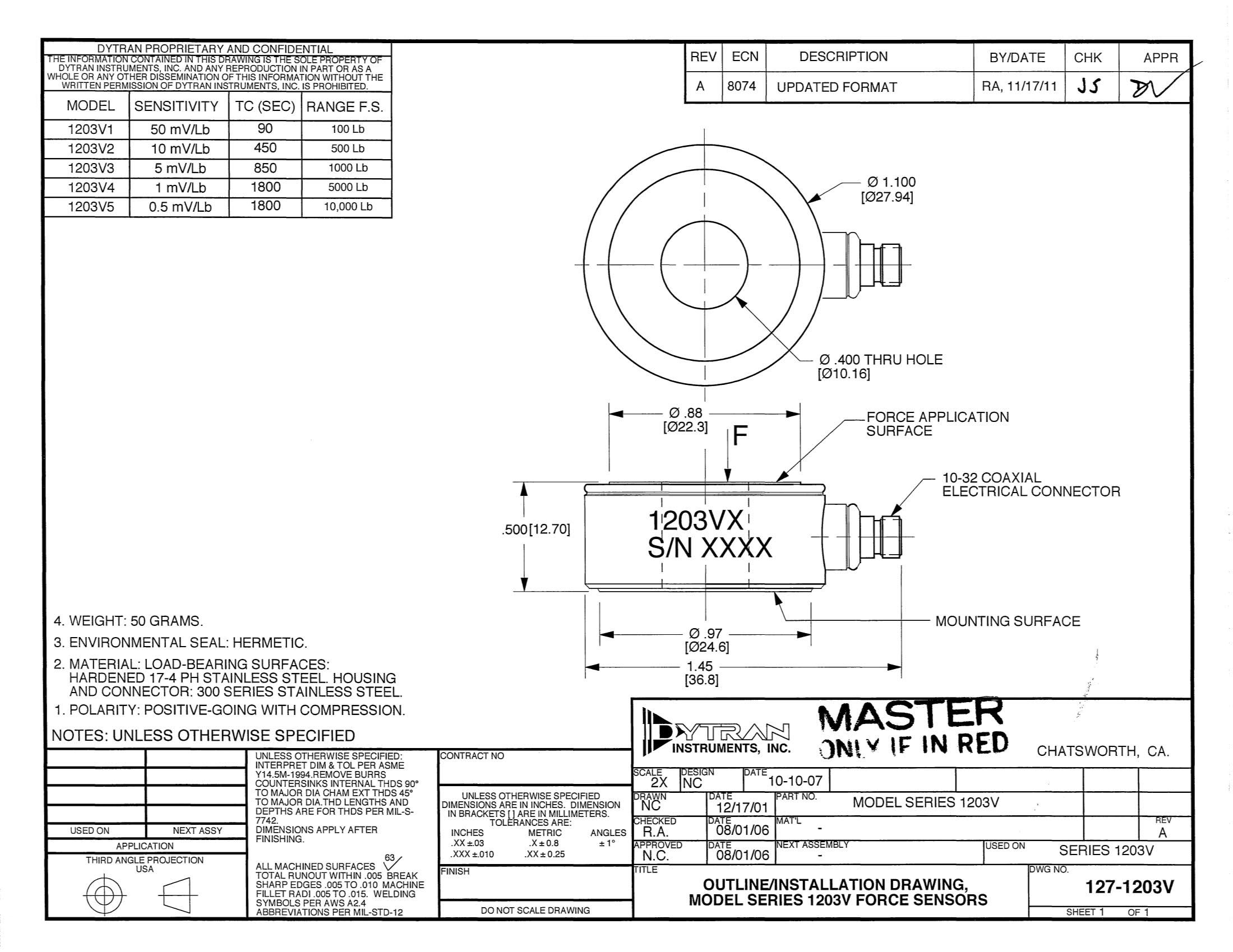 1203V环形垫圈冲击力传感器_美国DYTRAN