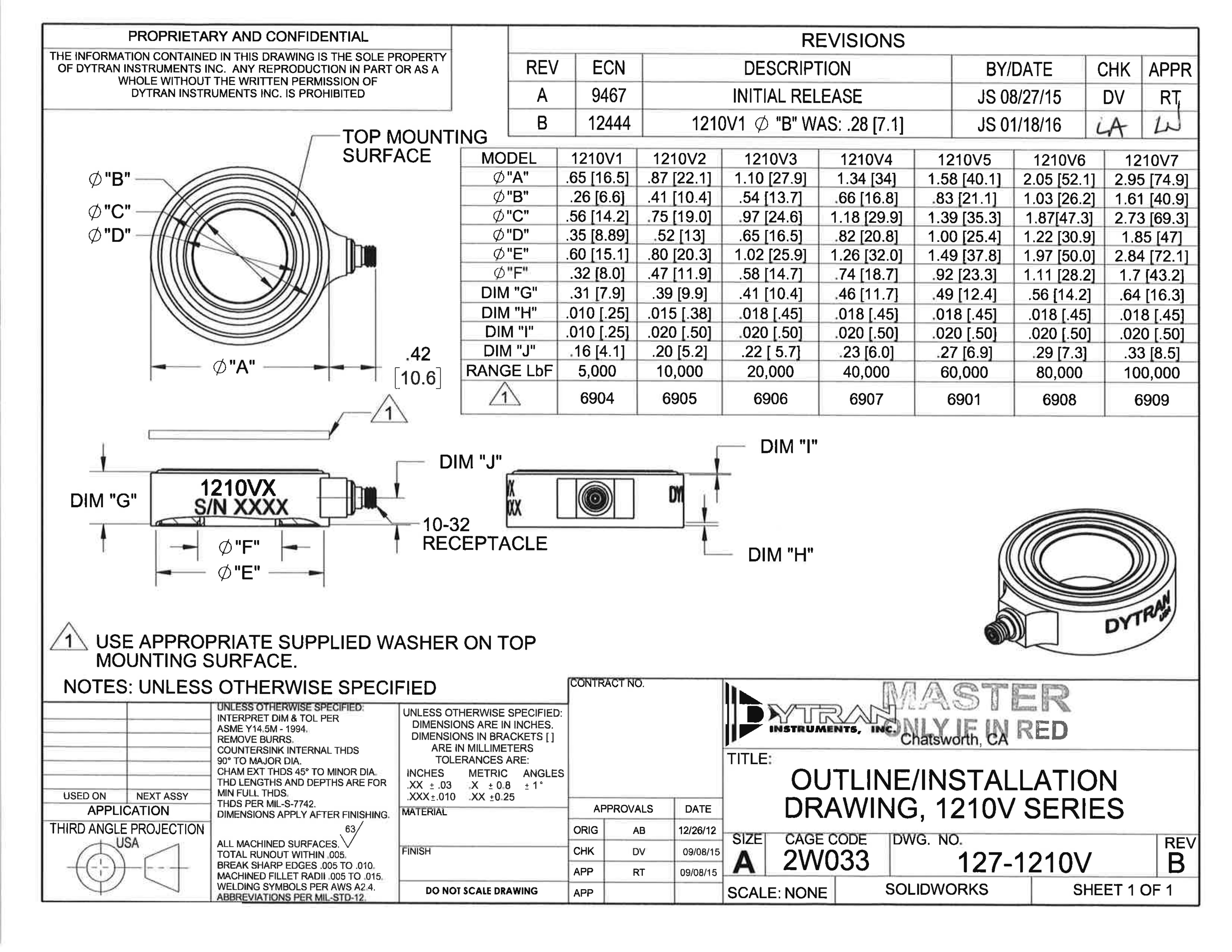 1210V环形垫圈冲击力传感器