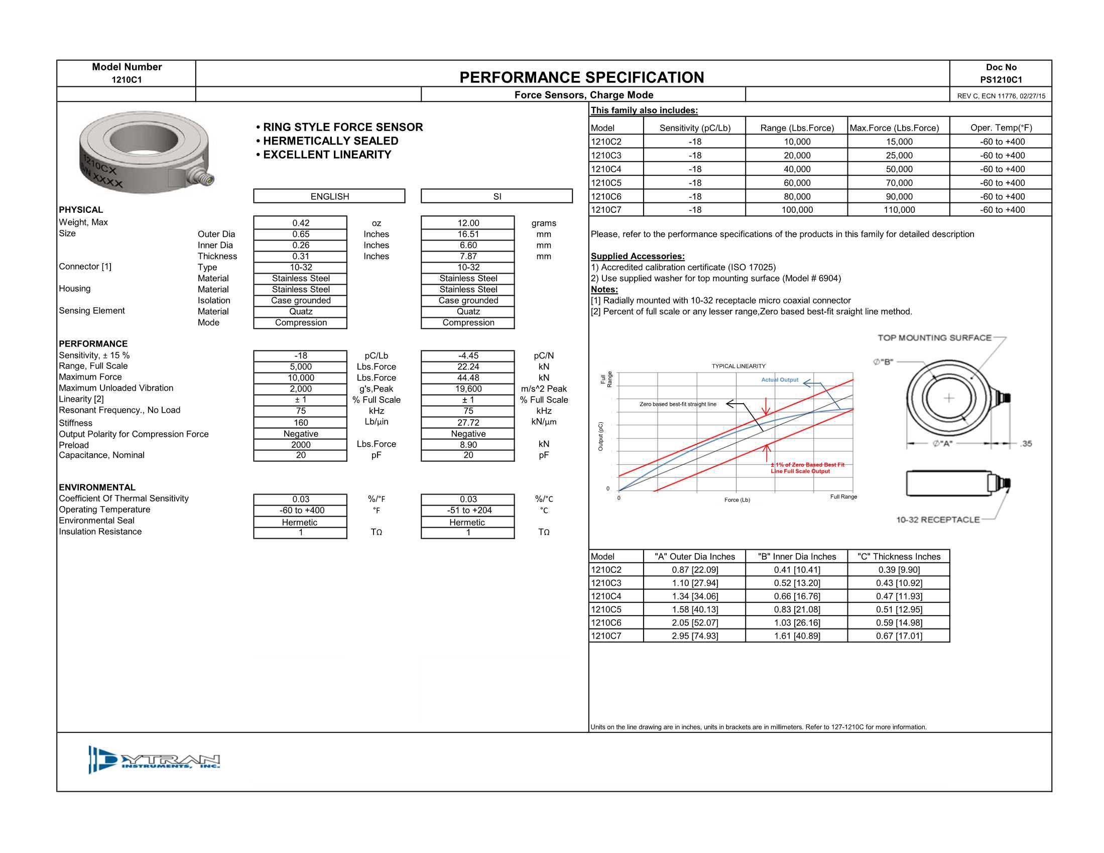 1210C高温力传感器,1210C1~C7高温环形冲击力传感器