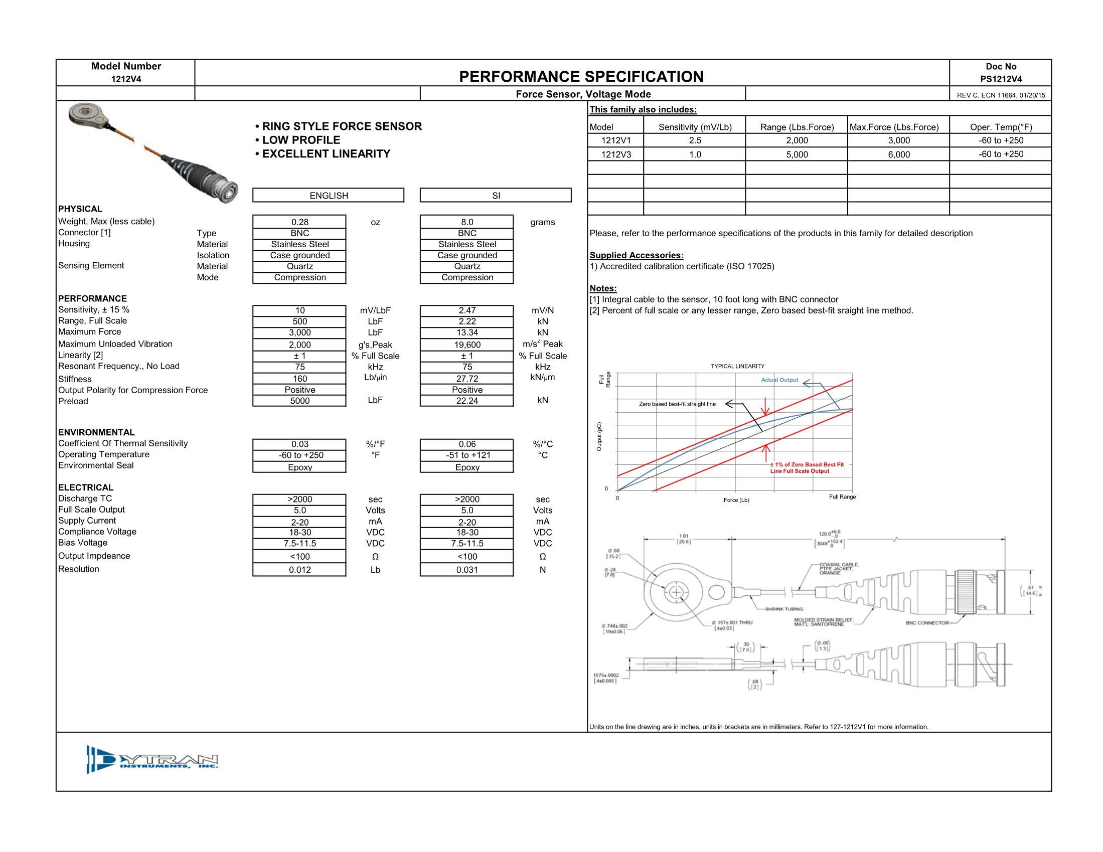 1212V超薄型环形冲击力传感器