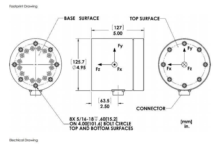 MC5柱式六轴力传感器