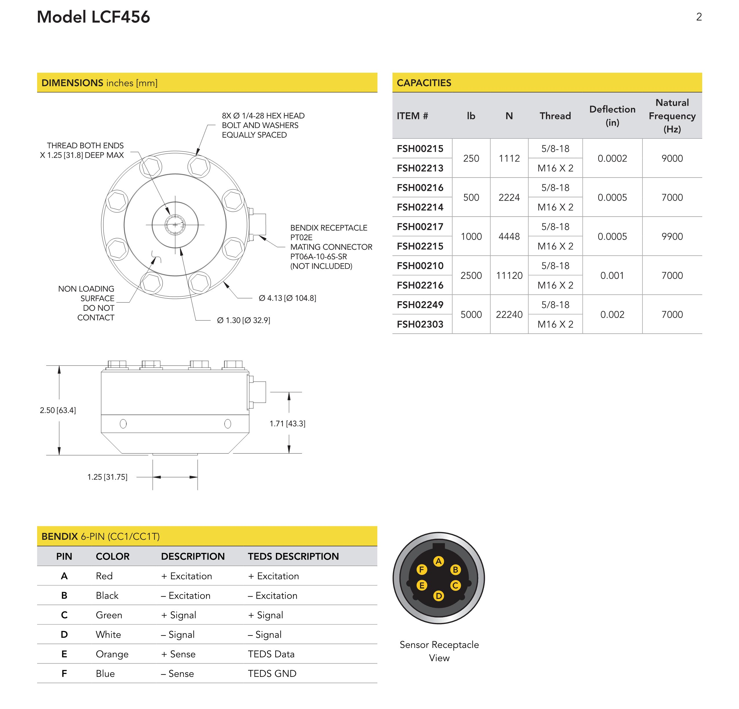LCF456轮辐式拉压力传感,LCF456应变式力传感器