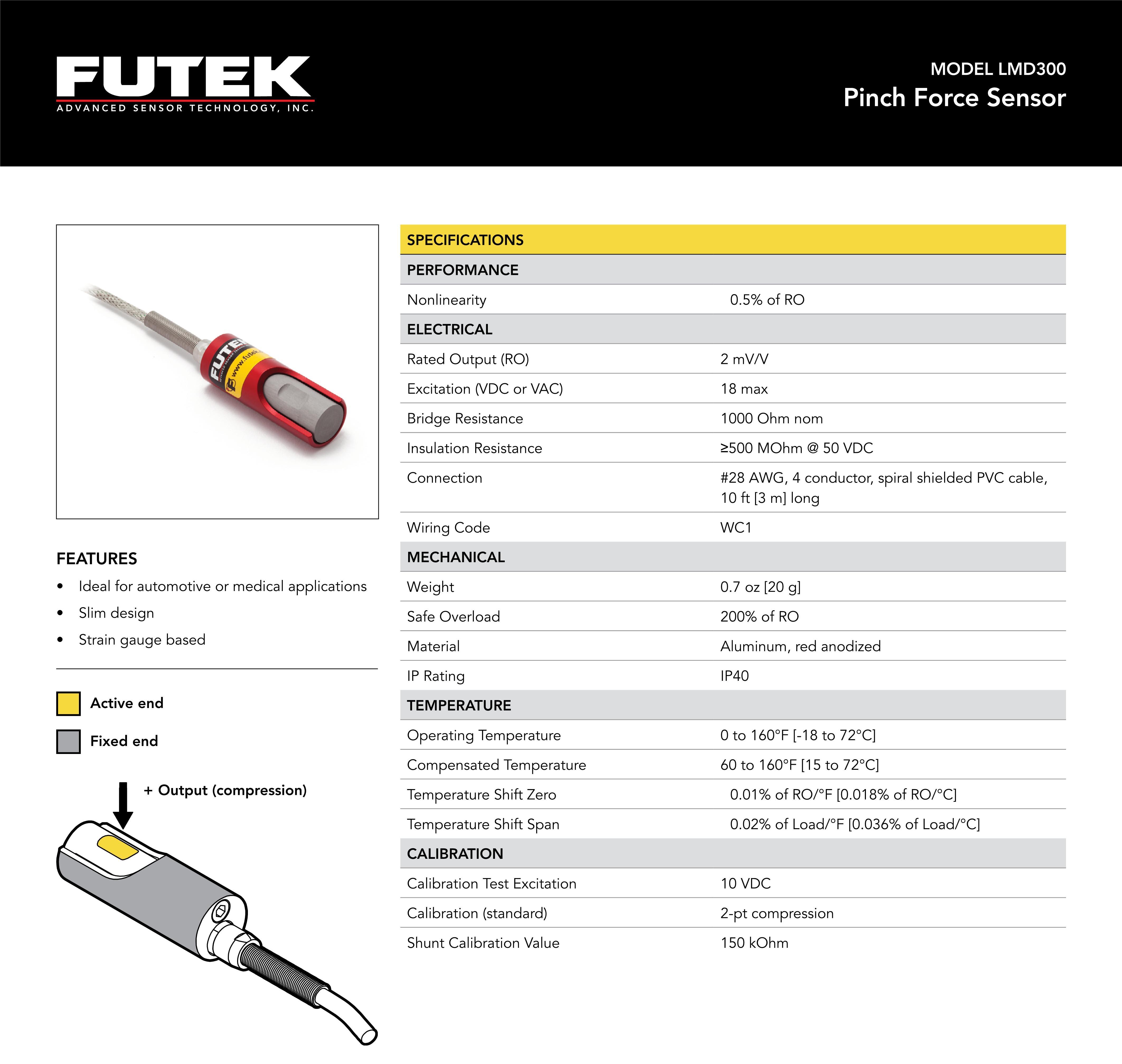 LMD300车窗夹力传感器_美国FUTEK