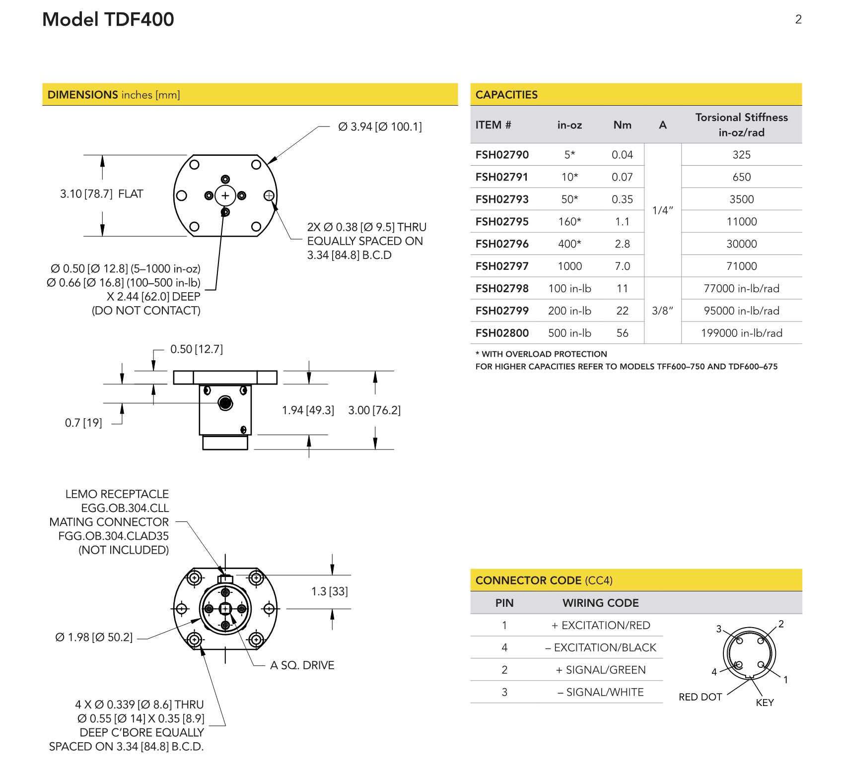 TDF400法兰型静态扭矩传感器小量程高精度传感器_美国Futek