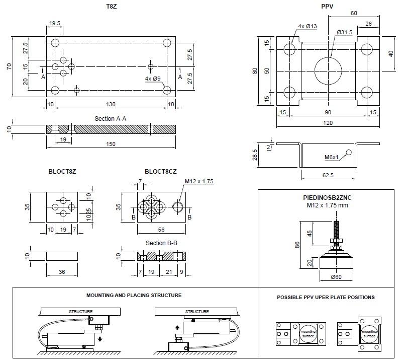 T8-AZL/AZS称重模块