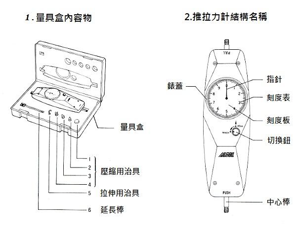 AN-20 机械式推拉力计_台湾ALOGL