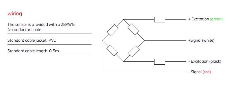 PA3微型单点称重传感器(300-5000g)德国富FLINTEC