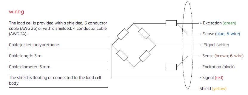 PCB-50KG-G3单点称重传感器(50-1000kg)德国富林泰克