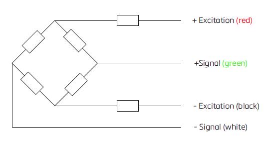 MBA-TW微型力传感器量程(25-50lb)