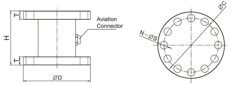 CPRF柱式称重传感器AiLogics(40t~300t)