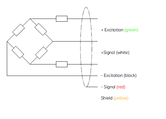 MBC通孔力传感器量程(100lb~50klb)_德国FLINTEC