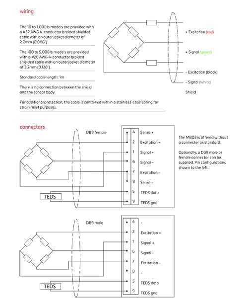 MBD2通孔微型力传感器(10-5,000lb)_德国FLINTEC