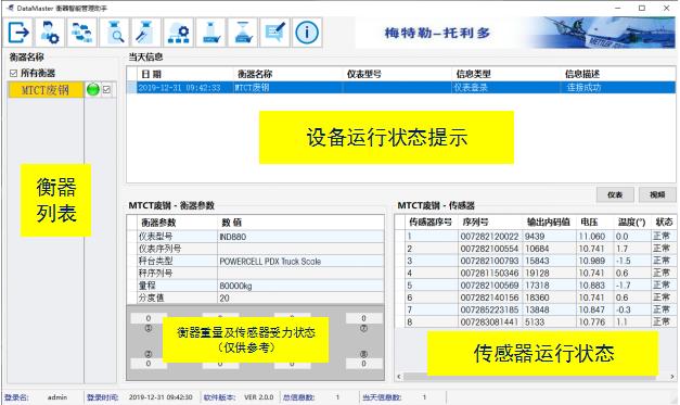 """DataMaster™ 2.0""新品发布,细节抢先看!梅特勒-托利多"