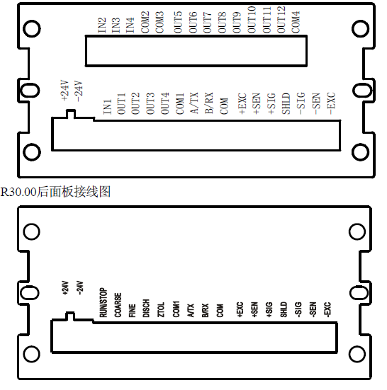 R30称重配料控制器_柯力