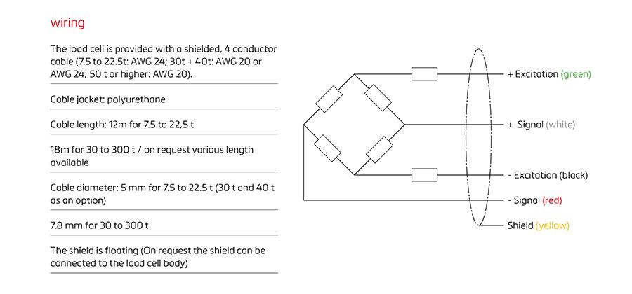 RC3压缩称重传感器