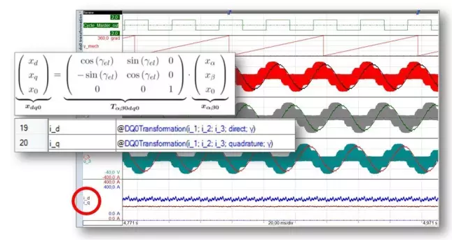 HBM edrive 电驱动测试解决方案,加速电驱动系统效率实时优化测试