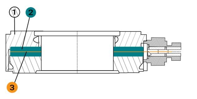 如何做出正确的决定-压电传感器选型指南