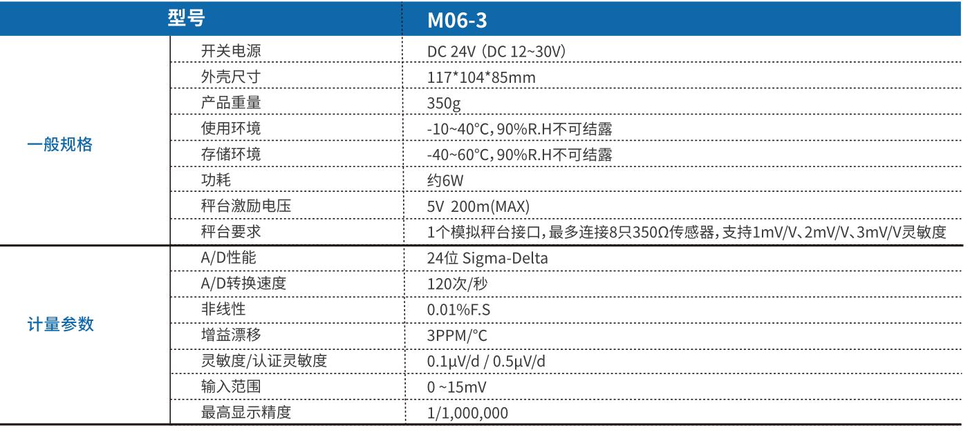 M06-3卡轨式失重控制模块-杰曼
