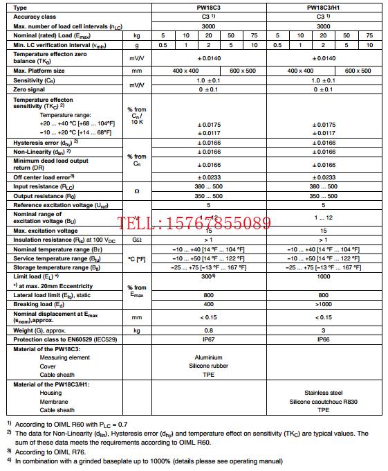 PW18C3/50Kg产品技术参数